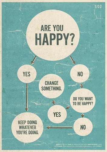 LIVING SUCCESS--ARE YOU HAPPY