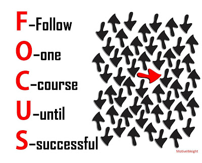 LIVING SUCCESS 3D--FOCUS